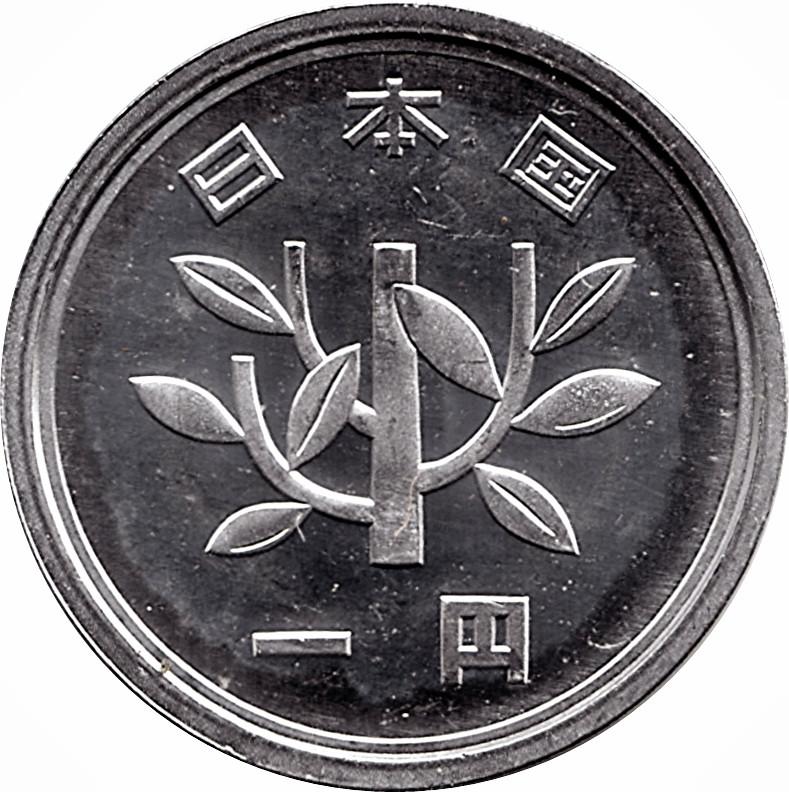 https://34.202.182.251/import/imagenestodas/coin-1JPY.jpg