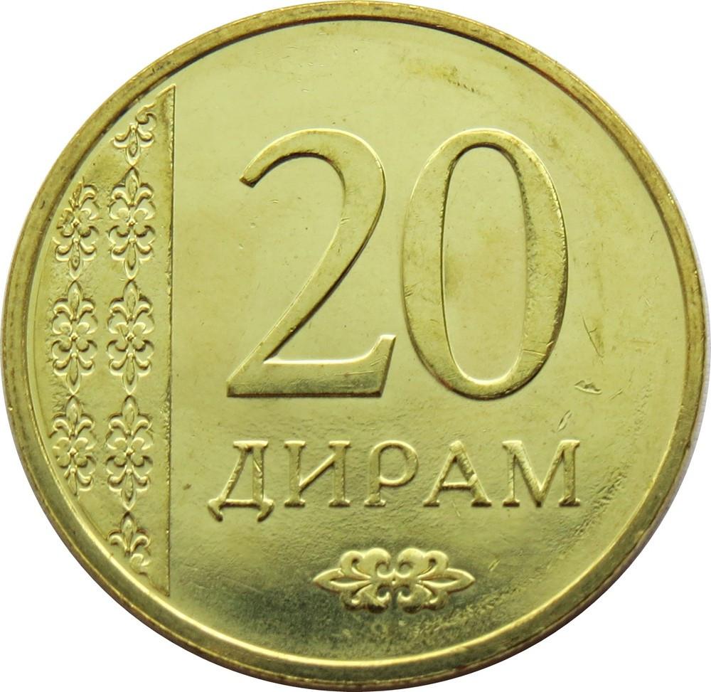 https://34.202.182.251/import/imagenestodas/coin-20TJS-2.jpg