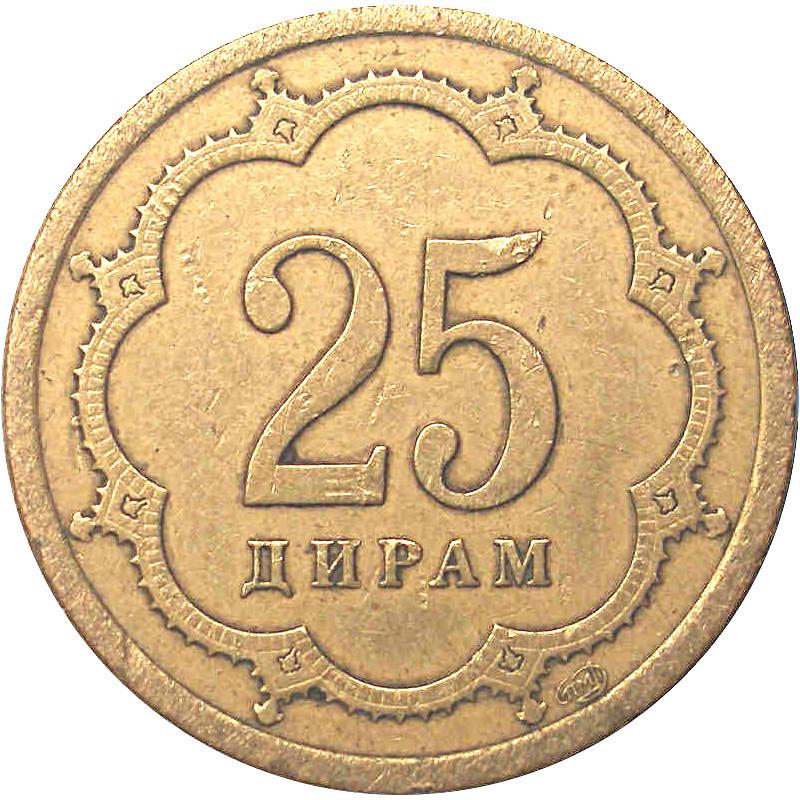 https://34.202.182.251/import/imagenestodas/coin-25TJS-2.jpg