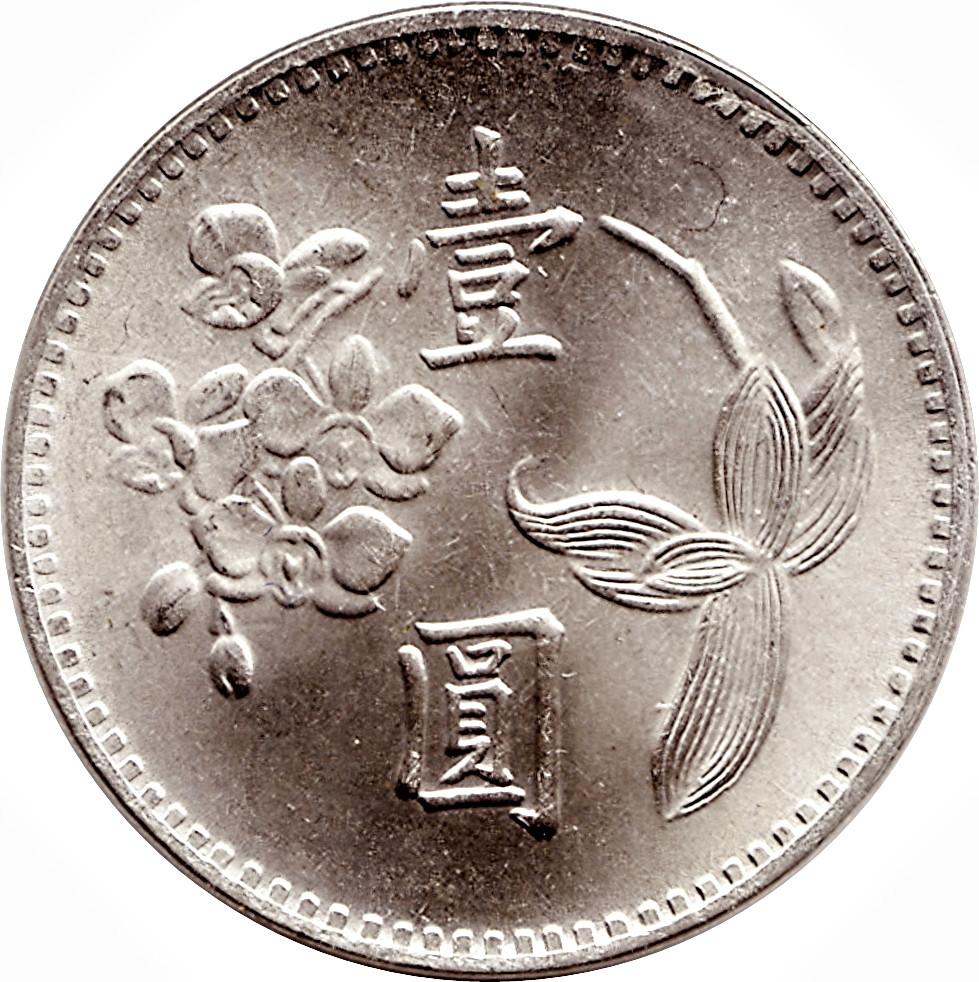 new taiwan coins