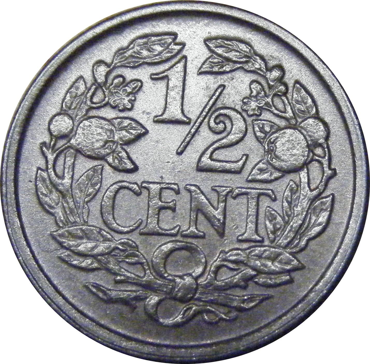 Netherlands ½ Cent  (1909-1940 Wilhelmina)